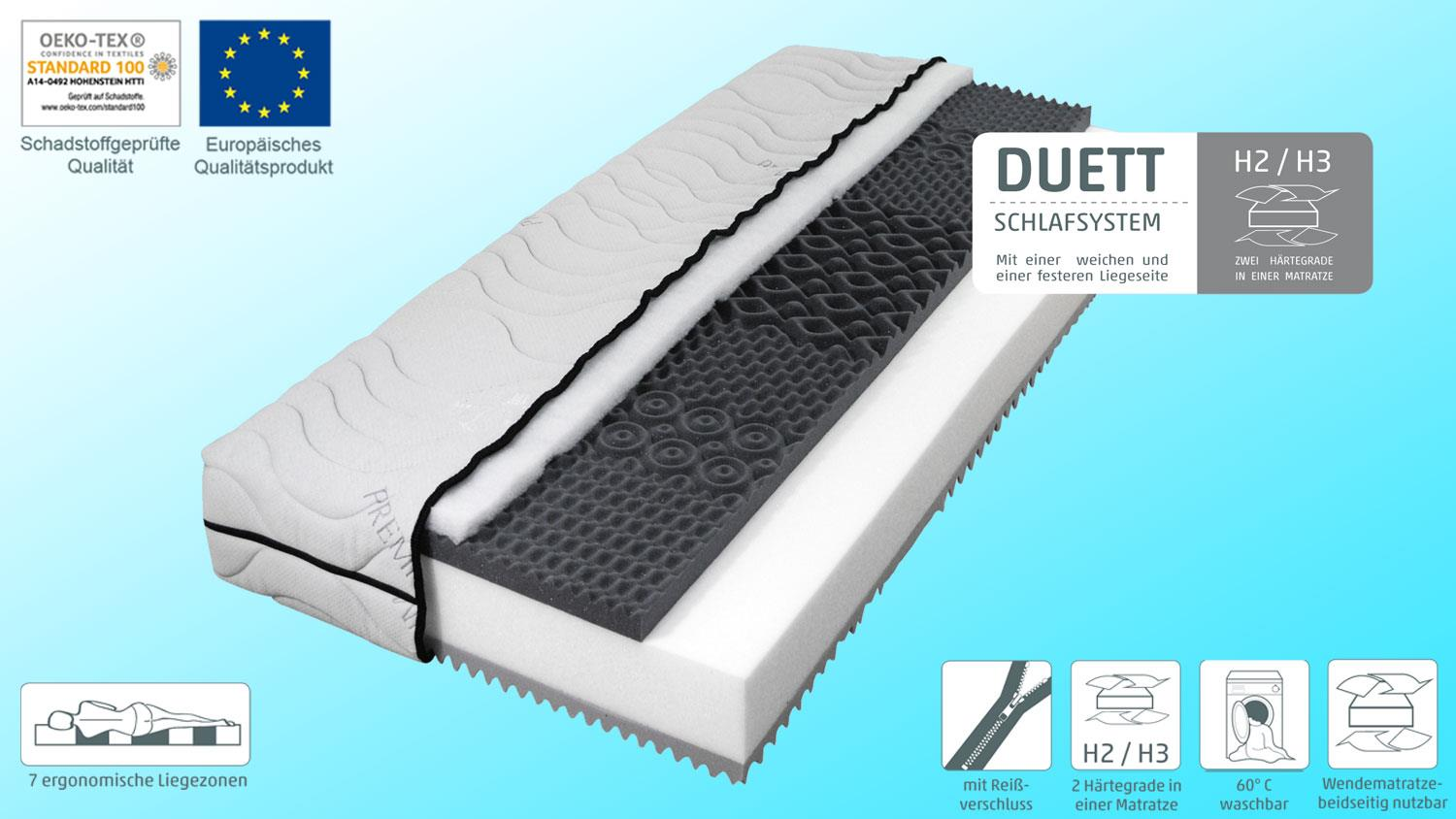 Matratzen Möbel Wohnen Härtegrad H2 Medium 90x200cm 7