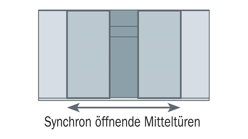 Schwebetürenschrank SALIGO grau Spiegel Synchronauszug 270